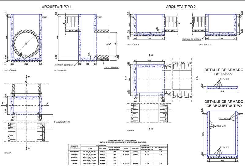 proyecto-ave-ferrocarril-detalles-drenaje-autocad