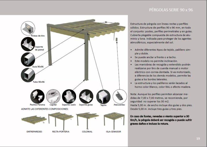infografia 3d de los elementos que forman una pergola